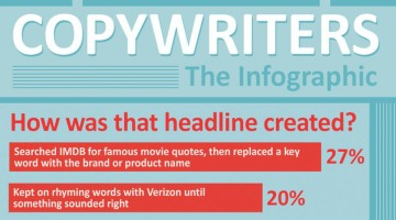 copywriters-funny-infographic