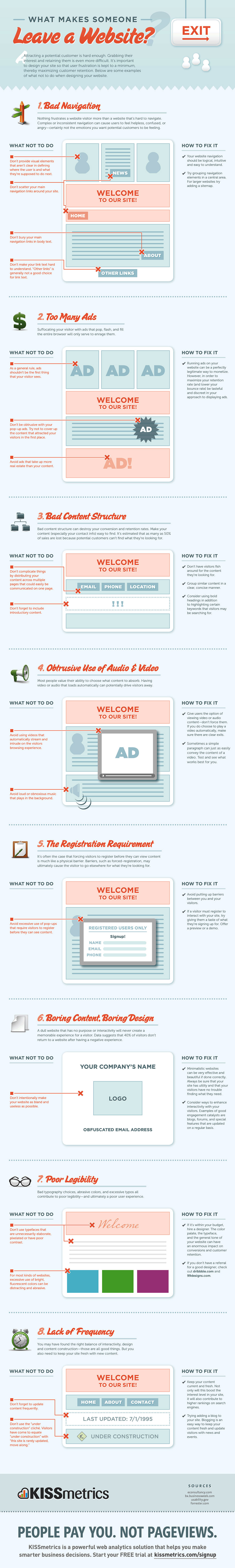 reduce-bounce-rate-web-design-navigation-content-infographic