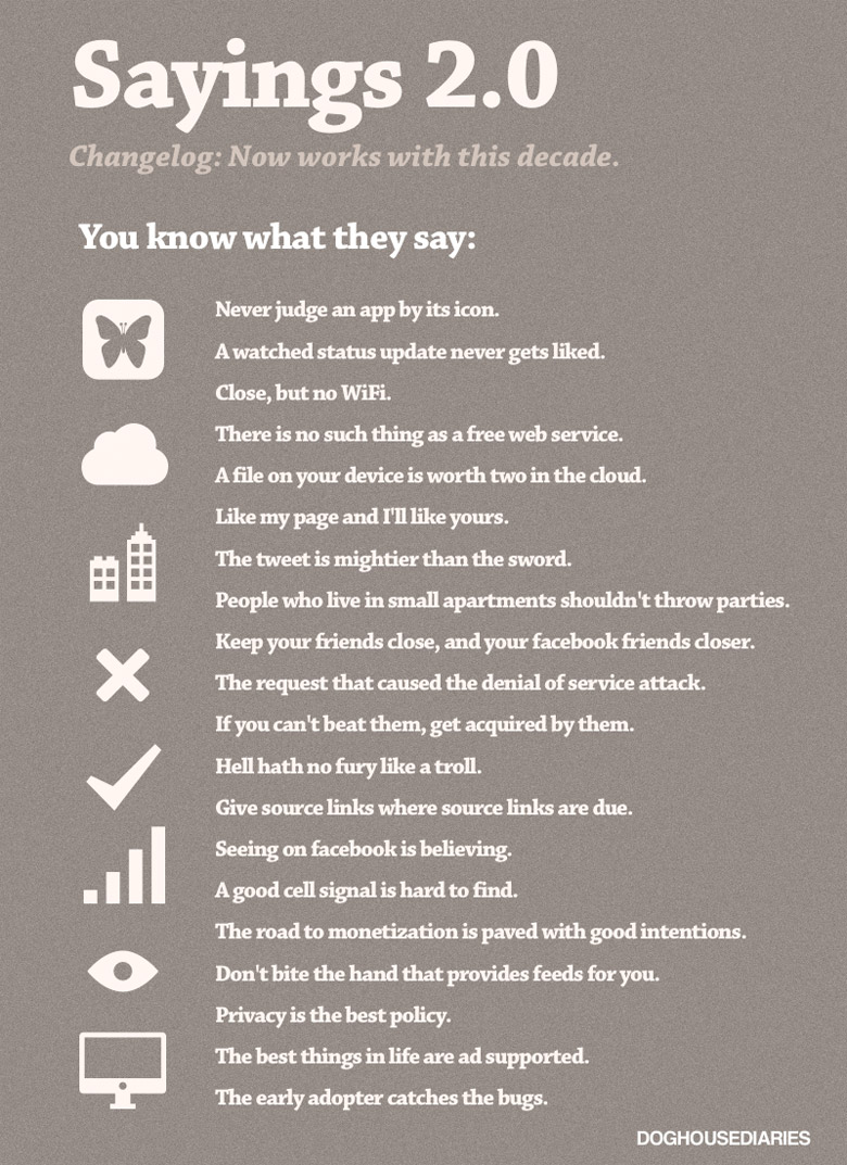 20-famous-digital-sayings-infographic