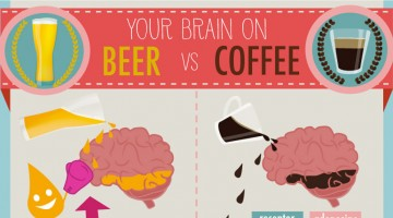 beer-or-coffee-for-creativity