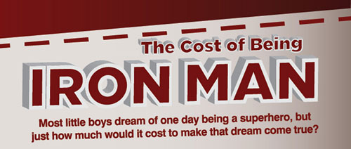 cost-of-being-iron-man