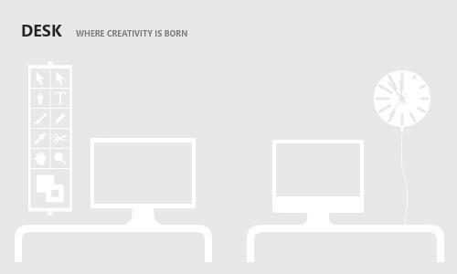 DESK – Where Creativity Is Born