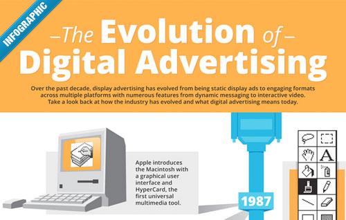 evolution-of-digital-advertising