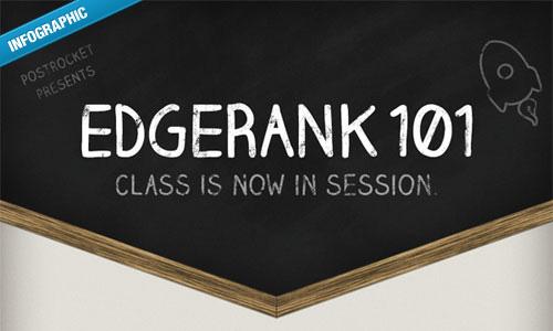 facebook-edgerank-101
