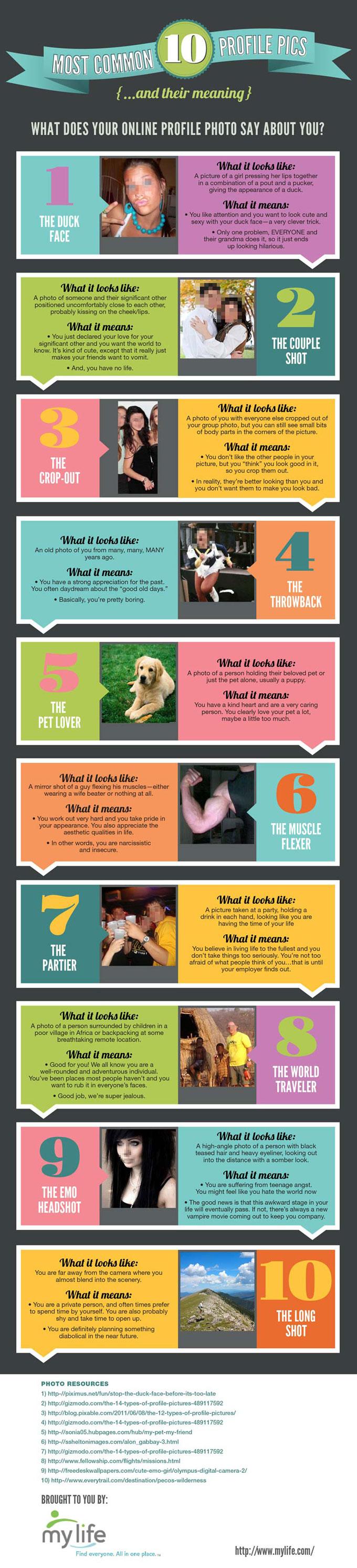 funny-profile-pics-infographic