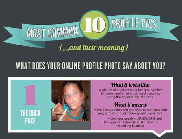Secrets Revealed – What Your Online Profile Photo Says About You