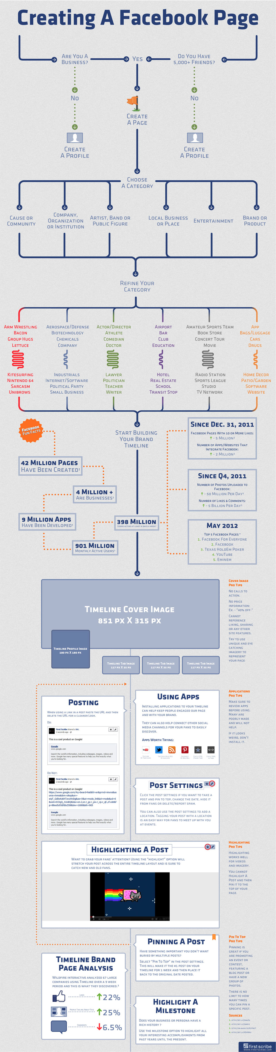 how-to-create-facebook-page-infographic.jpg