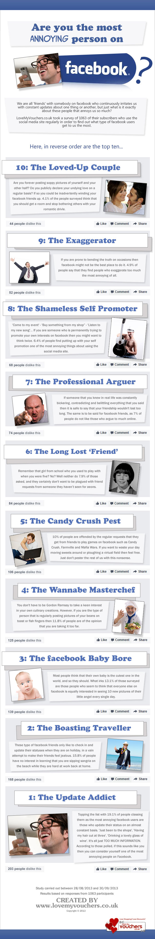Most annoying Facebook habits - Infographic