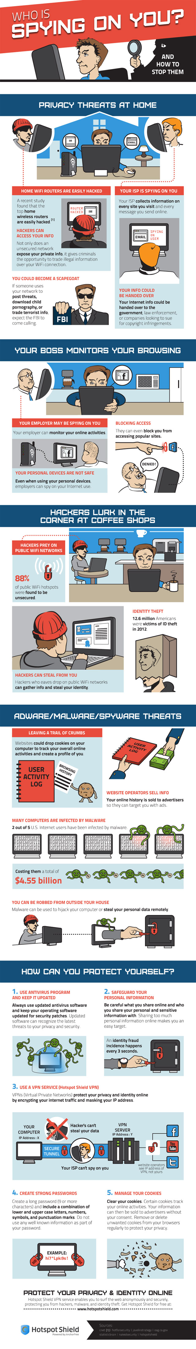 online-spying-hacking-security-infographic