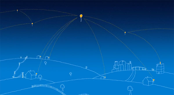 project-loon-technology