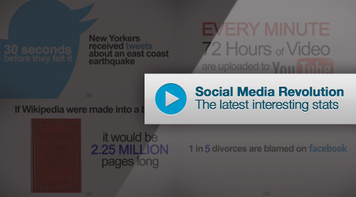 Awesome Video Infographic Showcases The Power Of Social Media