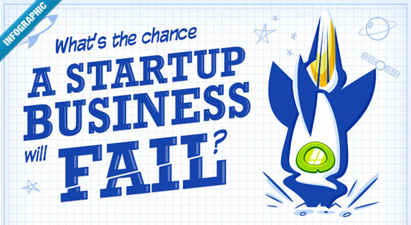 why-startup-business-fail