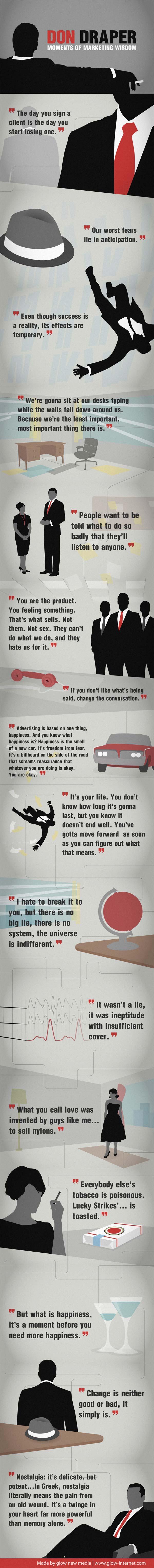Marketing Wisdom from Don Draper