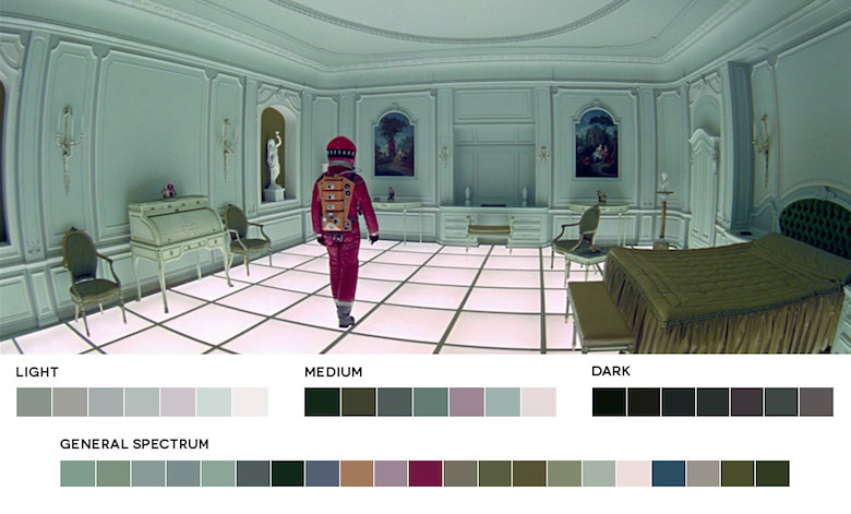 2001: A Space Odyssey – Color Palette