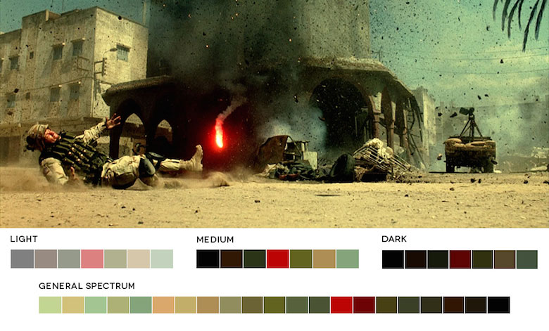 Black Hawk Down – Color Palette