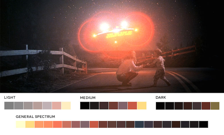 Close Encounters Of The Third Kind – Color Palette