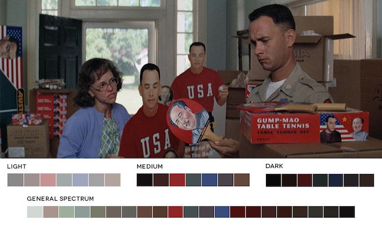 Forrest Gump – Color Palette