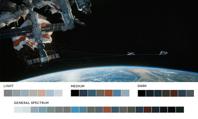color palettes from famous movies show how colors set the tone of a film