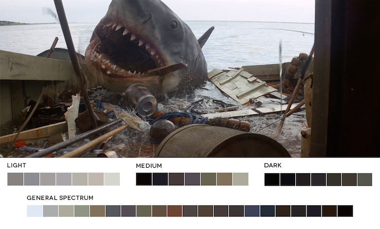 Jaws - Color Palette