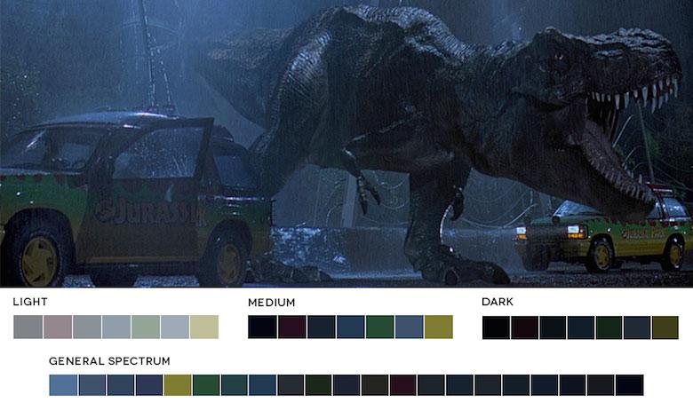 Jurassic Park – Color Palette