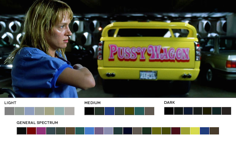 Kill Bill – Color Palette