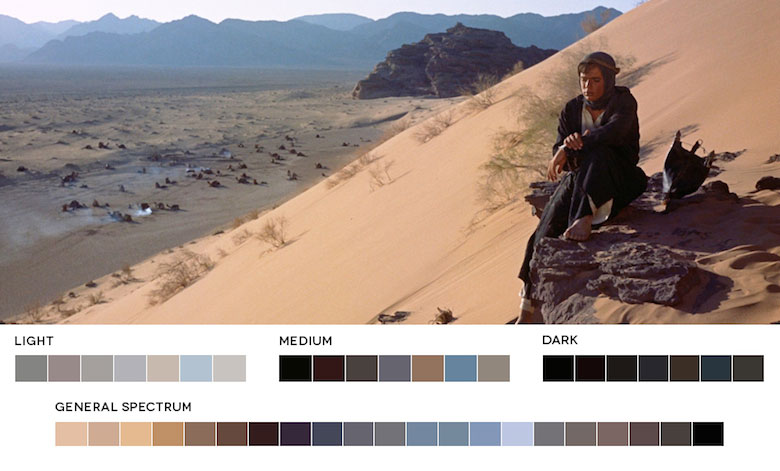 Lawrence of Arabia – Color Palette