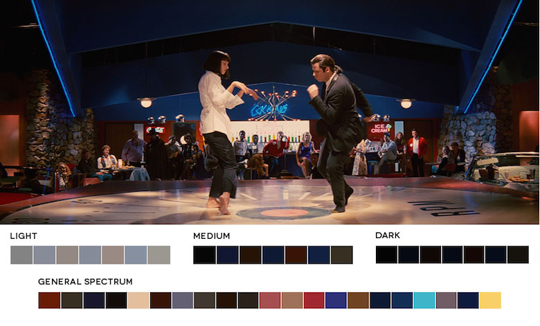 Pulp Fiction – Color Palette
