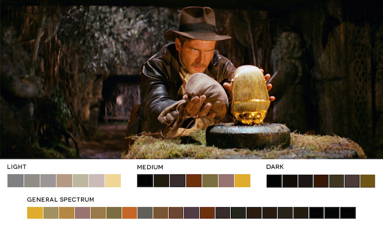 Raiders of the Lost Ark – Color Palette