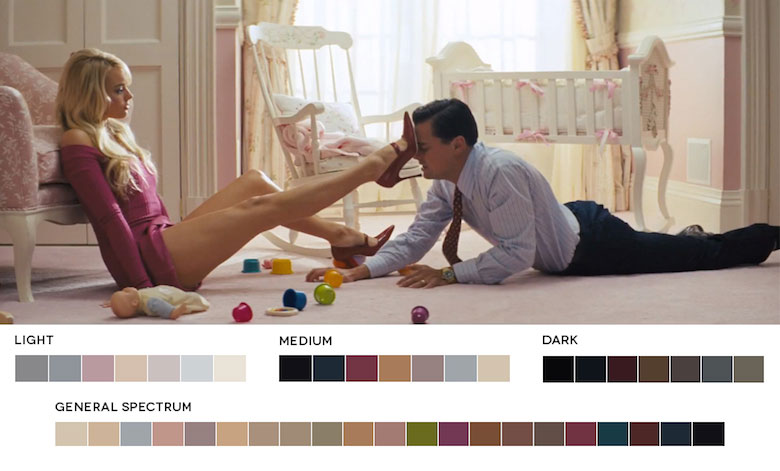 The Wolf Of Wall Street – Color Palette