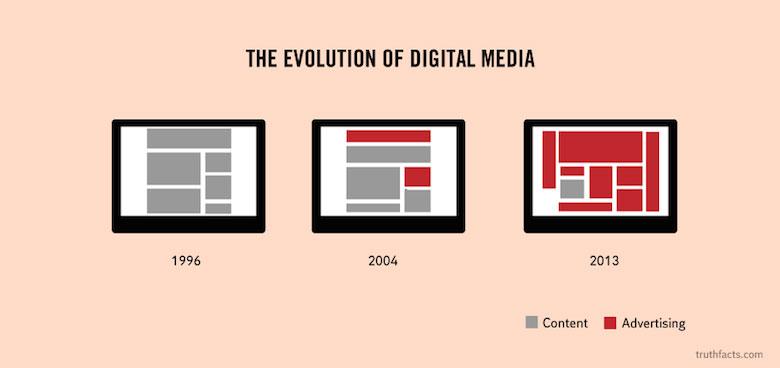 Digital/Online Media Funny Truth Graphs - 1