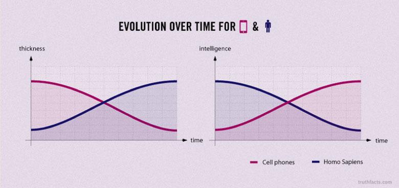 Digital/Online Media Funny Truth Graphs - 10
