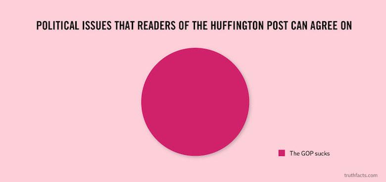 Digital/Online Media Funny Truth Graphs - 16