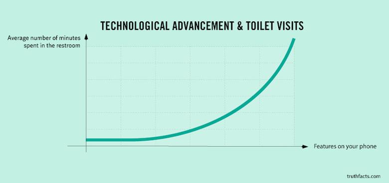 Digital/Online Media Funny Truth Graphs - 24