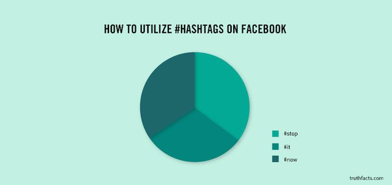 Digital/Online Media Funny Truth Graphs - 5