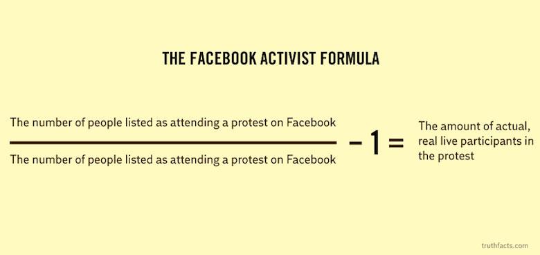 Digital/Online Media Funny Truth Graphs - 9
