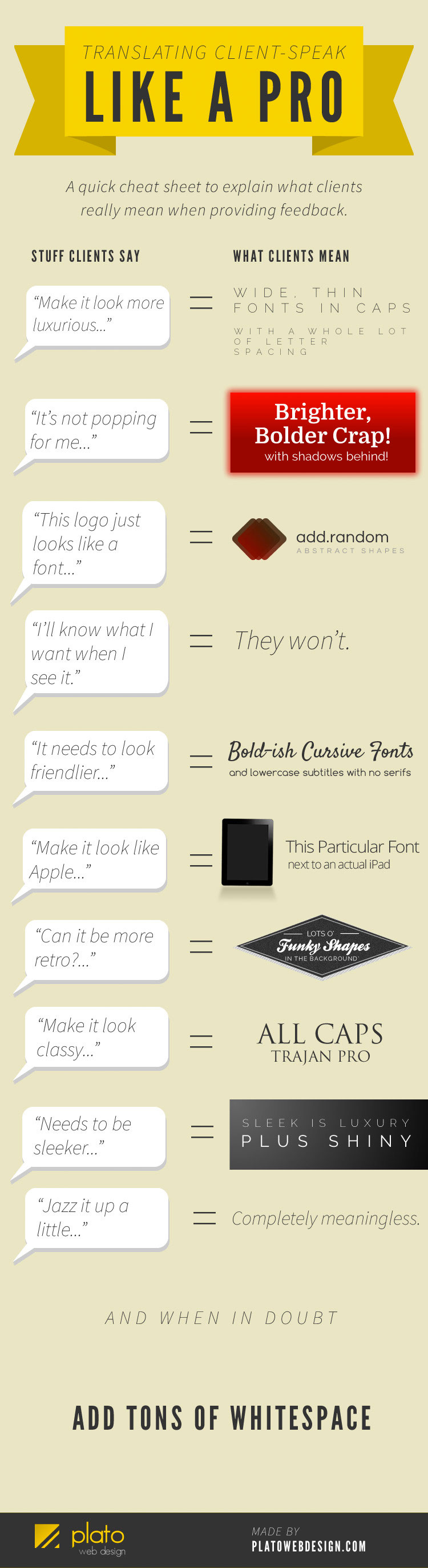 Designer's Guide To What Clients Really Mean When Providing Feedback [INFOGRAPHIC]