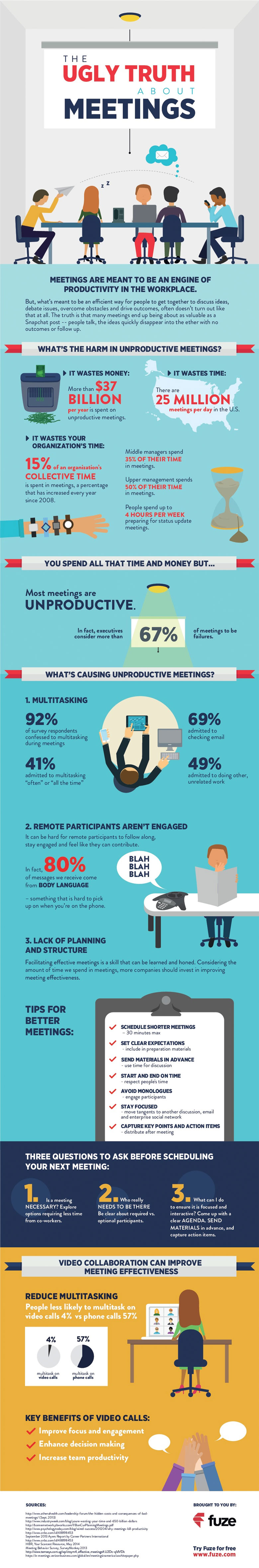 meetings-are-a-waste-of-time-infographic