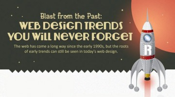 Blast From The Past: Web Design Trends You'll Never Forget