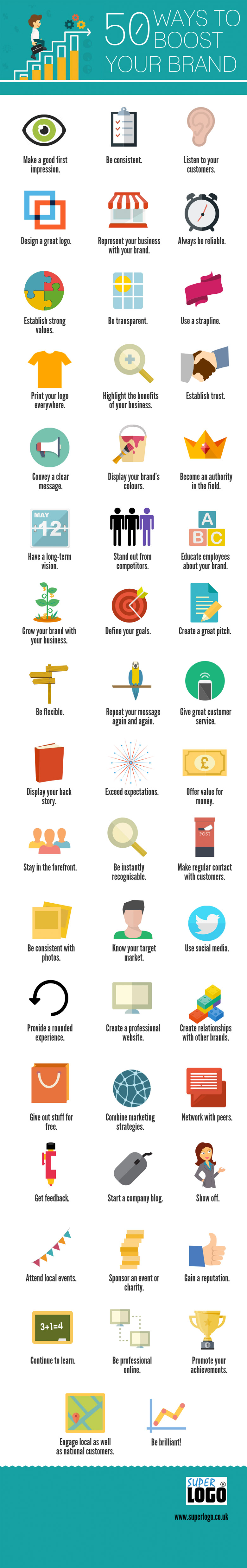50 Ways To Boost Your Brand (Infographic)