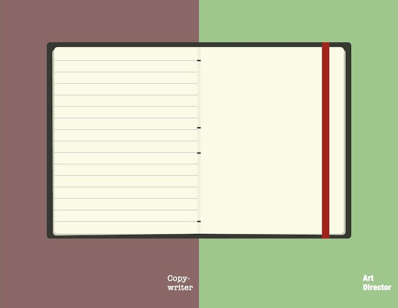 Copywriter vs. Art Director: The Moleskine