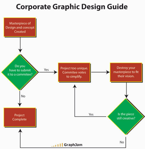 Corporate Graphic Design Guide