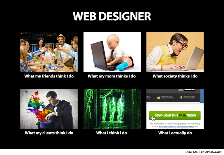 Life of a Web Designer - What everyone thinks I do