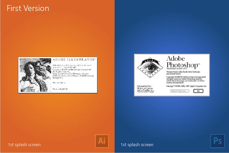 Photoshop CS6 Tutorial - Beginner …