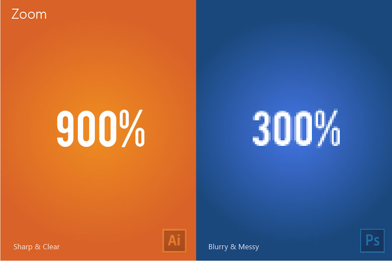 Adobe Illustrator vs Photoshop Differences - Zoom