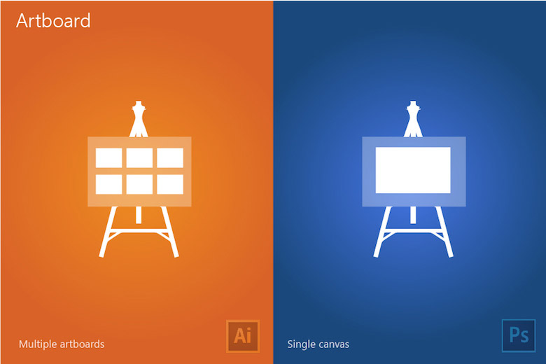 Adobe Illustrator vs Photoshop Differences - Artboard