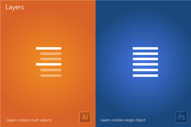 Adobe Illustrator vs Photoshop Differences - Layers