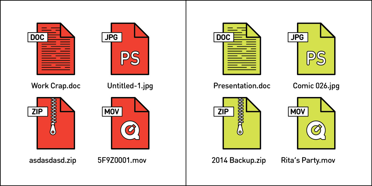 Two kinds of people - File Naming