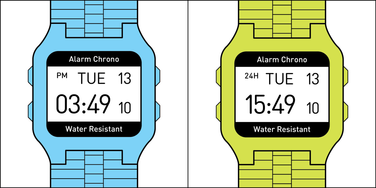 Two kinds of people - 12/24 hour clock