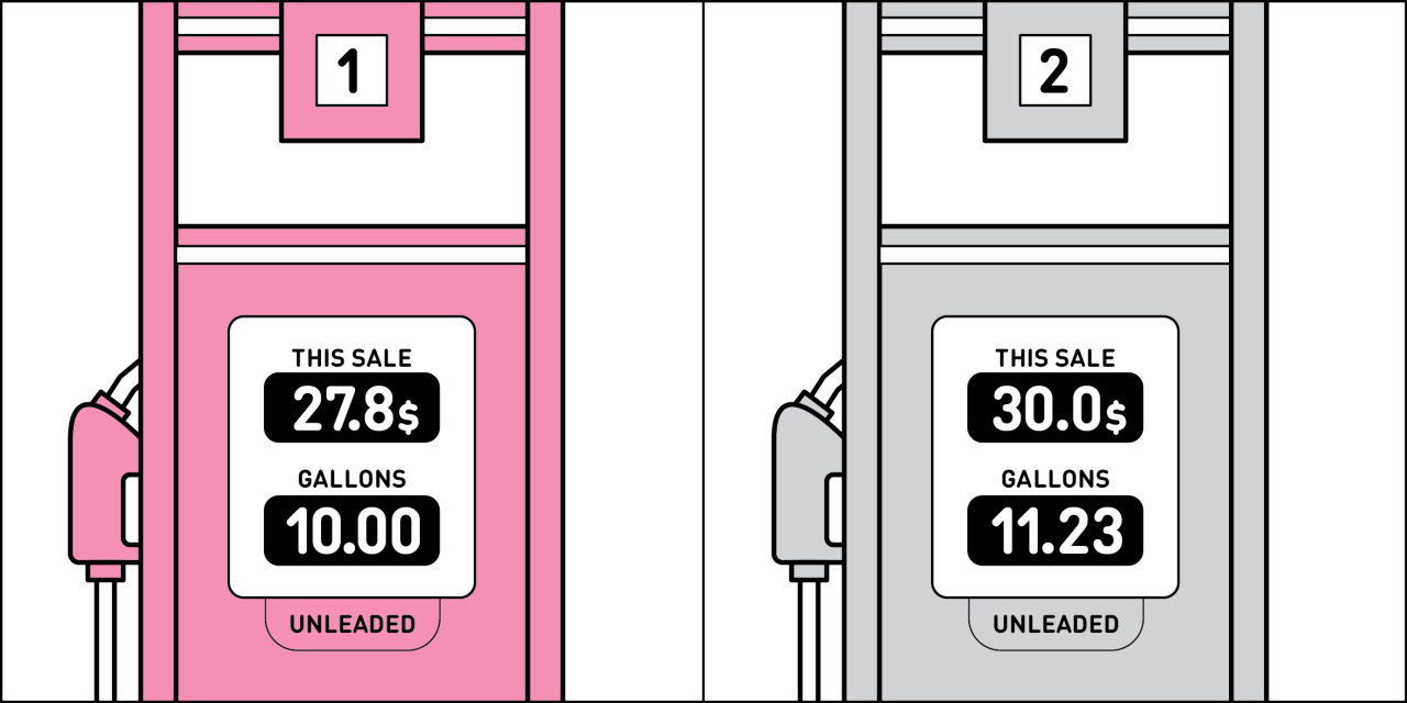 Two kinds of people - Filling Gas