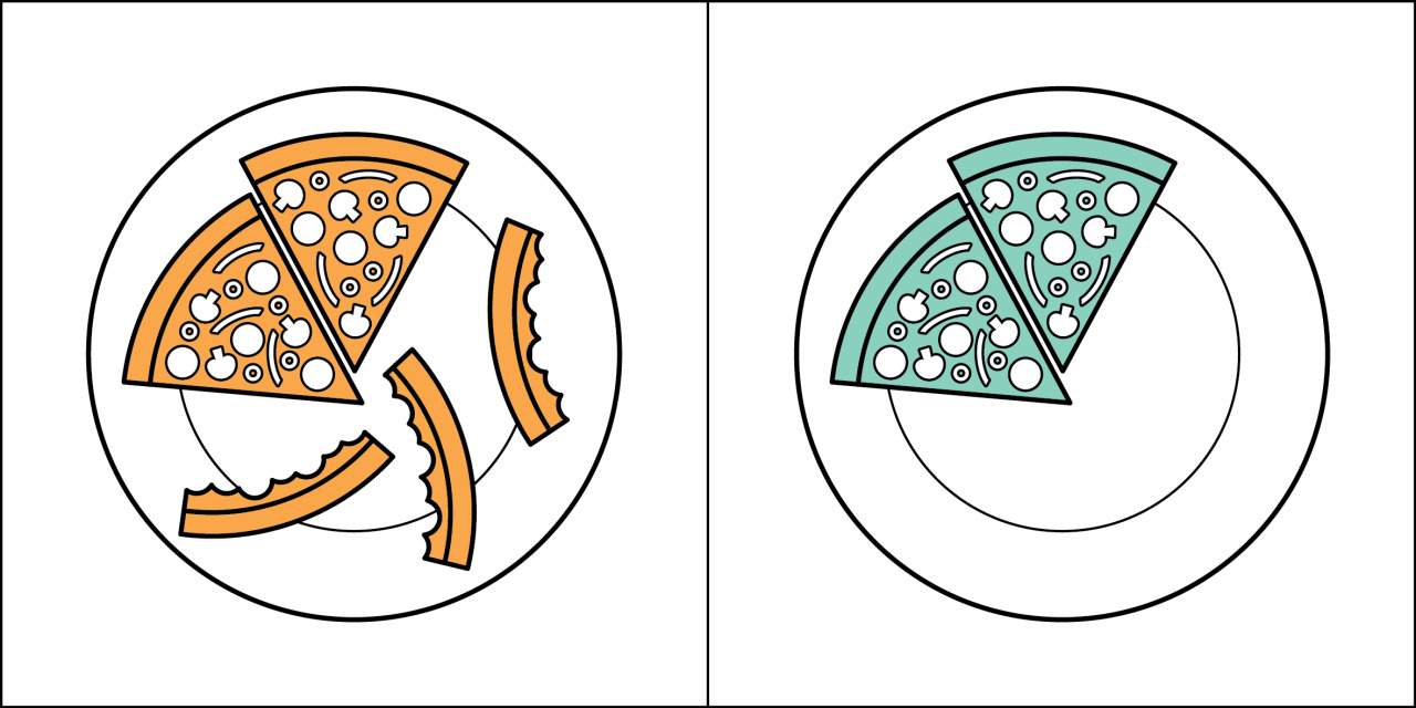 Two kinds of people - Pizza